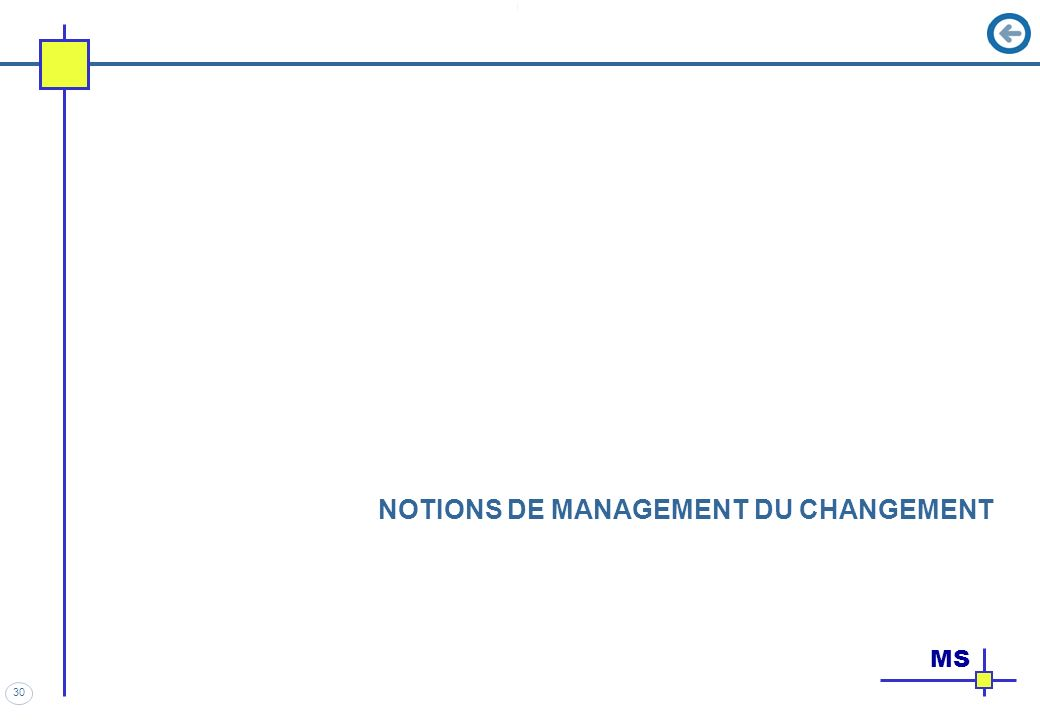 NOTIONS DE MANAGEMENT DU CHANGEMENT
