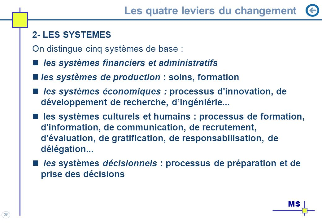 Les quatre leviers du changement