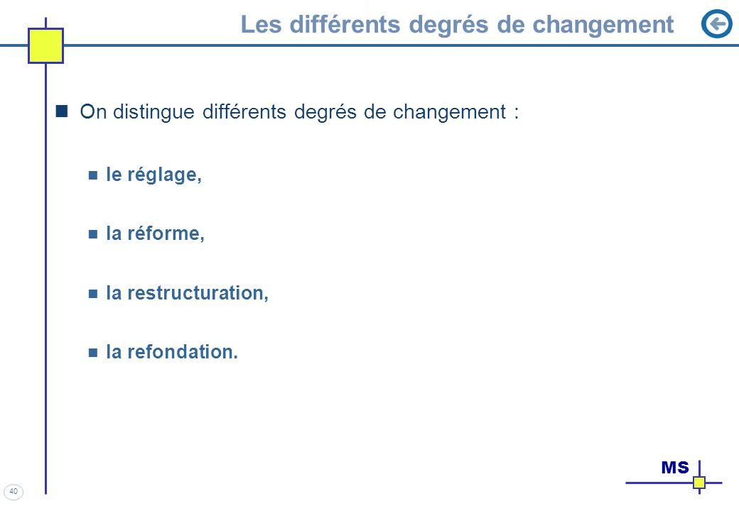 Les différents degrés de changement