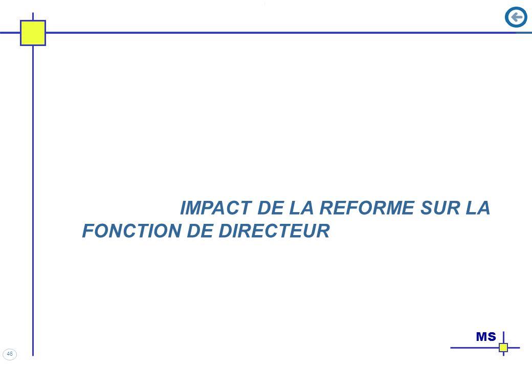 IMPACT DE LA REFORME SUR LA FONCTION DE DIRECTEUR