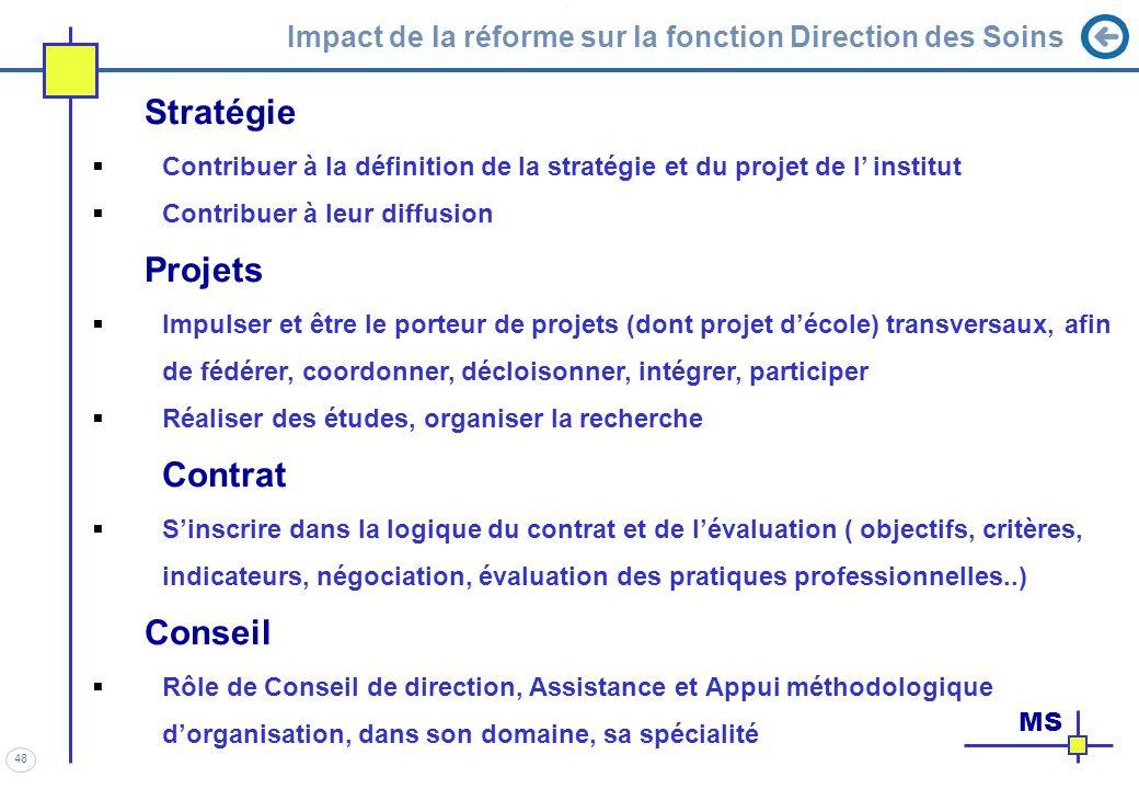 Impact de la réforme sur la fonction Direction des Soins