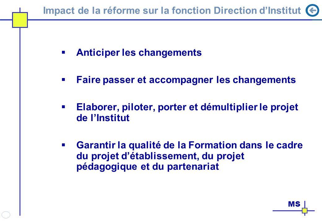 Impact de la réforme sur la fonction Direction d'Institut