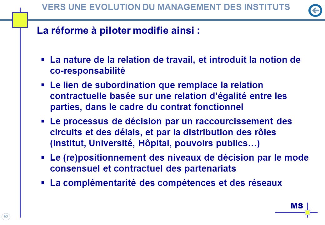 VERS UNE EVOLUTION DU MANAGEMENT DES INSTITUTS