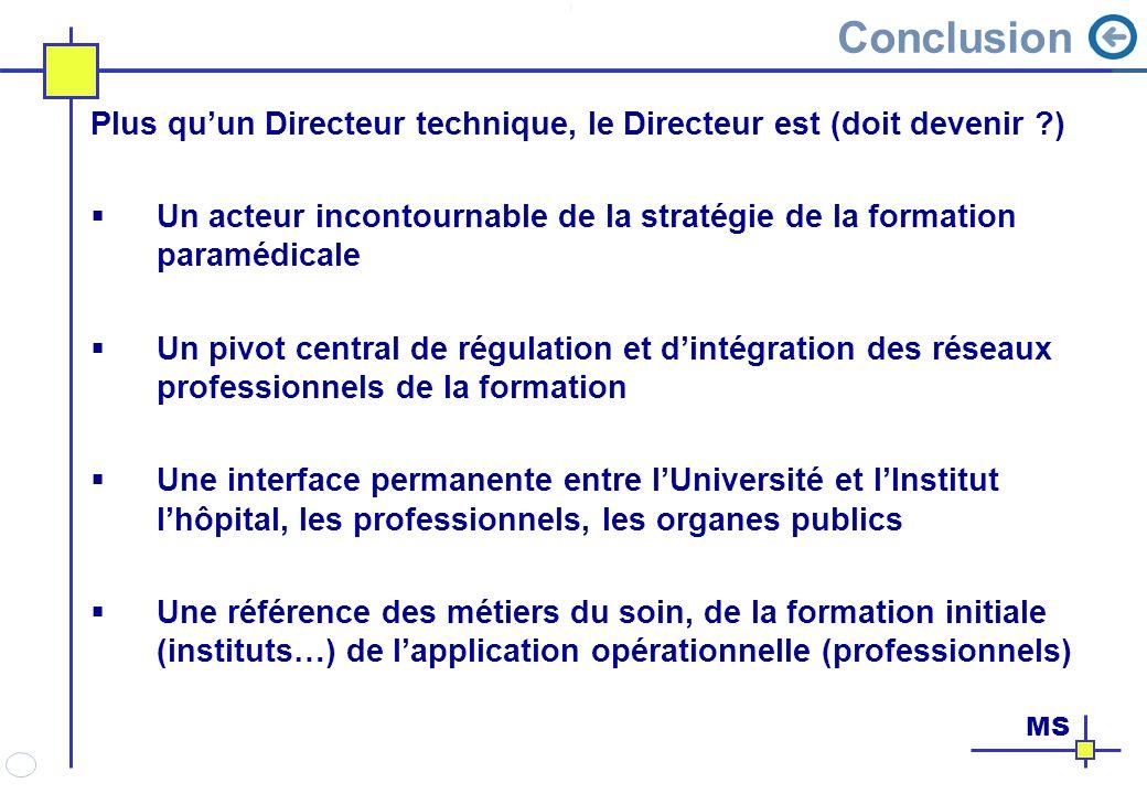 Conclusion Plus qu'un Directeur technique, le Directeur est (doit devenir ) Un acteur incontournable de la stratégie de la formation paramédicale.