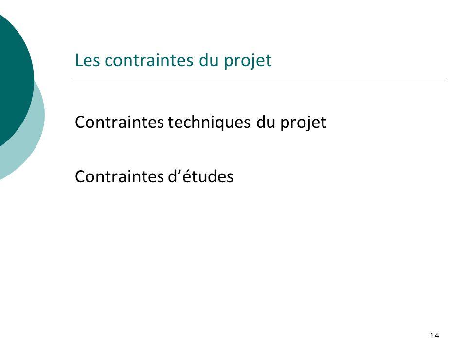 Les contraintes du projet