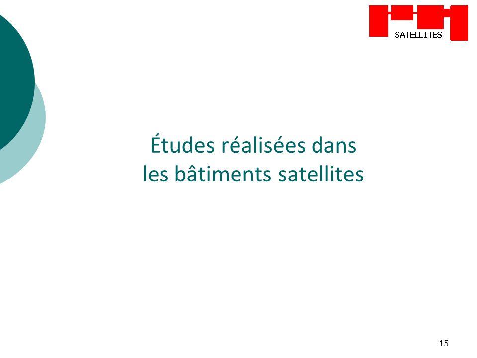 Études réalisées dans les bâtiments satellites