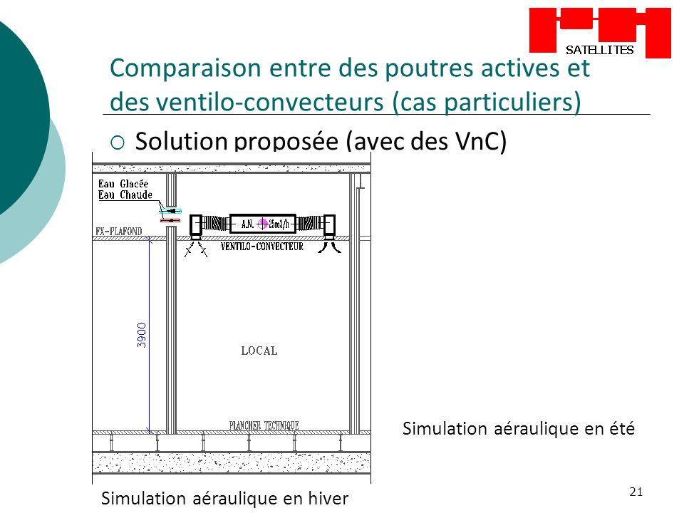 Comparaison entre des poutres actives et des ventilo-convecteurs (cas particuliers)