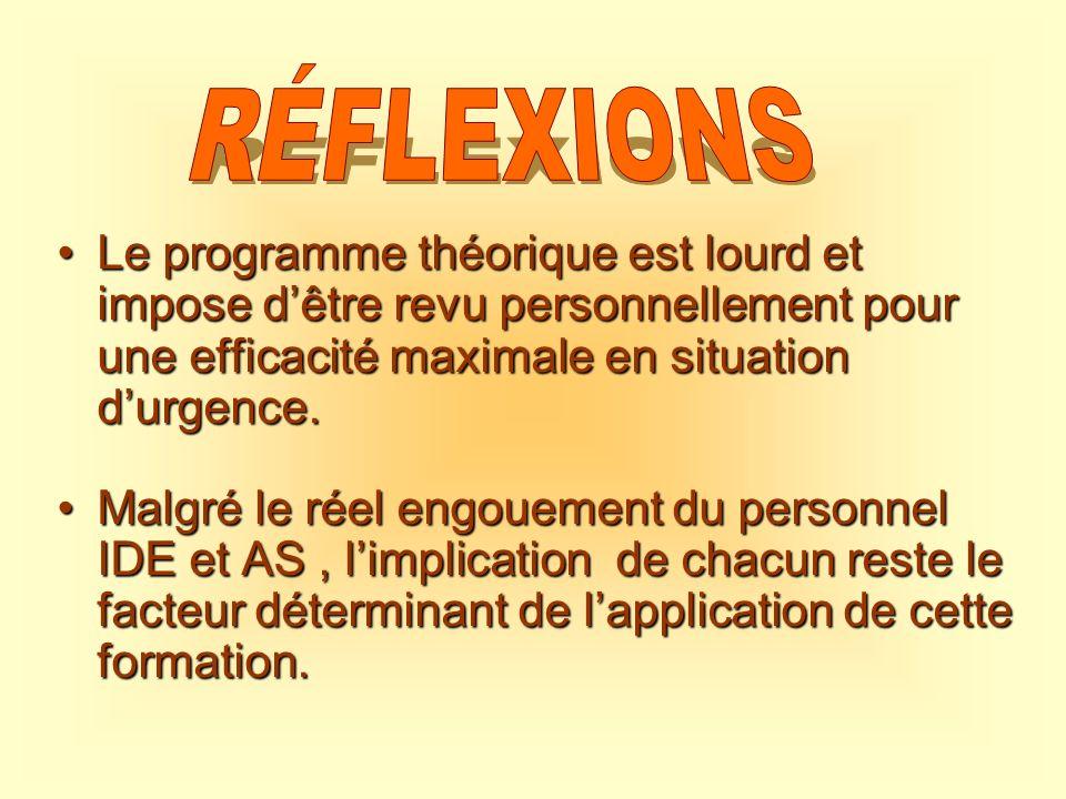 RÉFLEXIONS Le programme théorique est lourd et impose d'être revu personnellement pour une efficacité maximale en situation d'urgence.