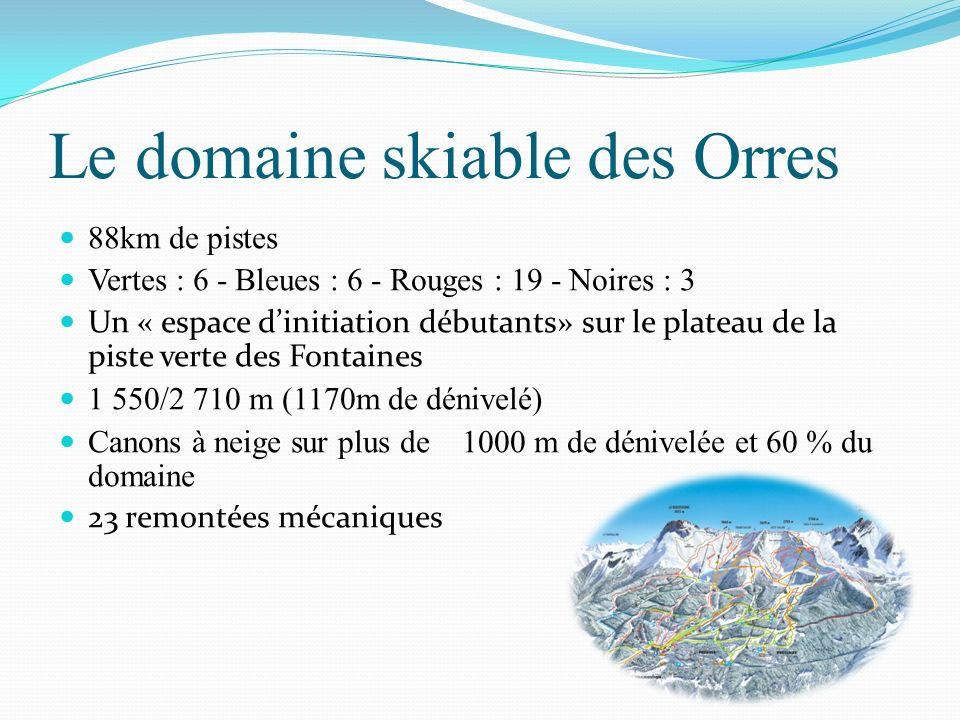 Le domaine skiable des Orres