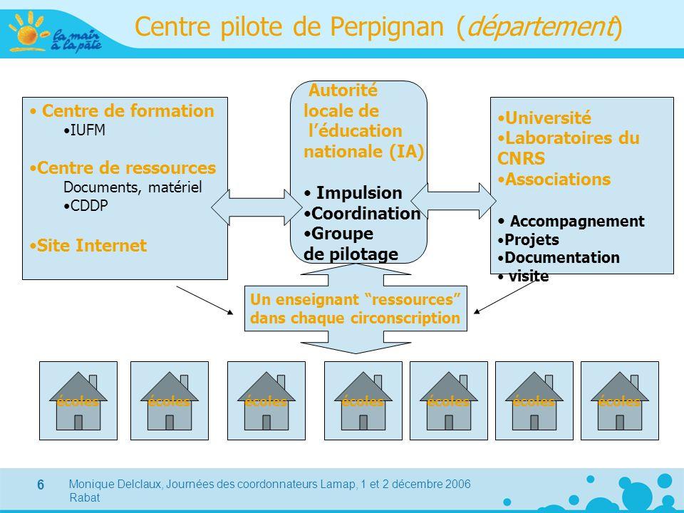 Centre pilote de Perpignan (département)
