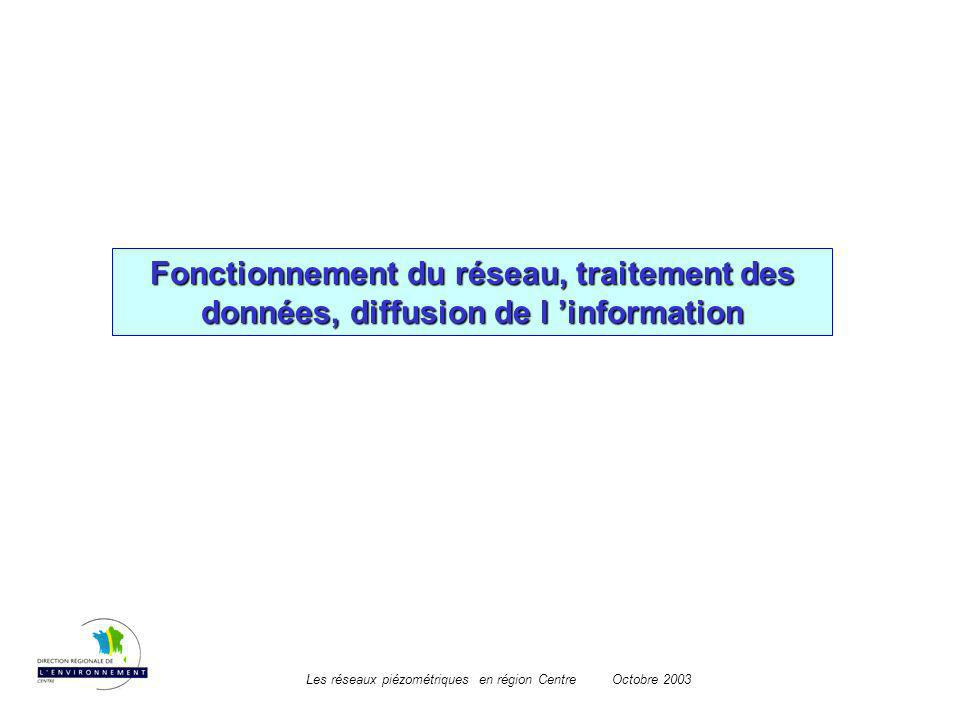 Fonctionnement du réseau, traitement des données, diffusion de l 'information