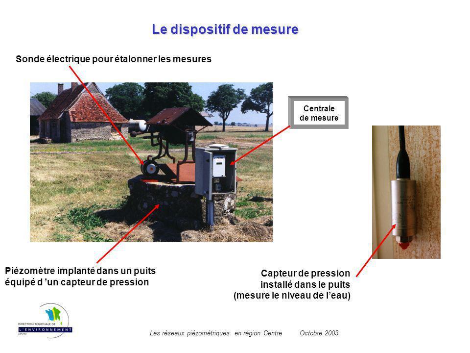 Le dispositif de mesure Sonde électrique pour étalonner les mesures