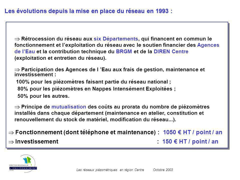 Les évolutions depuis la mise en place du réseau en 1993 :