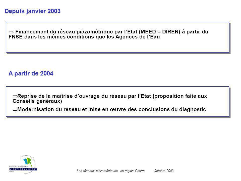 Depuis janvier 2003 A partir de 2004