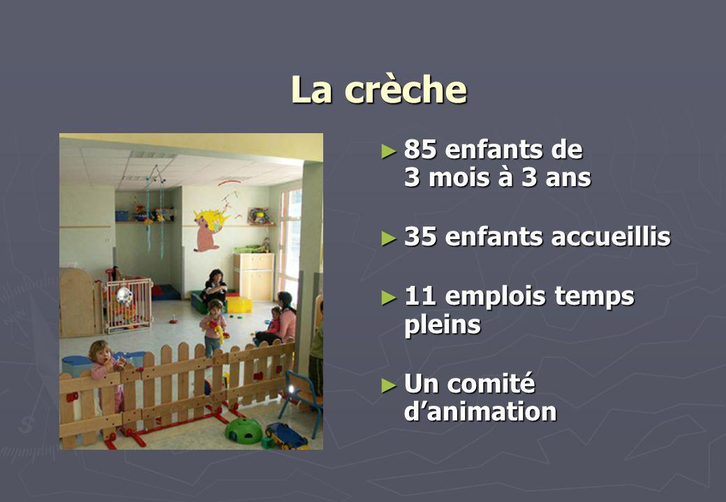La crèche 85 enfants de 3 mois à 3 ans 35 enfants accueillis