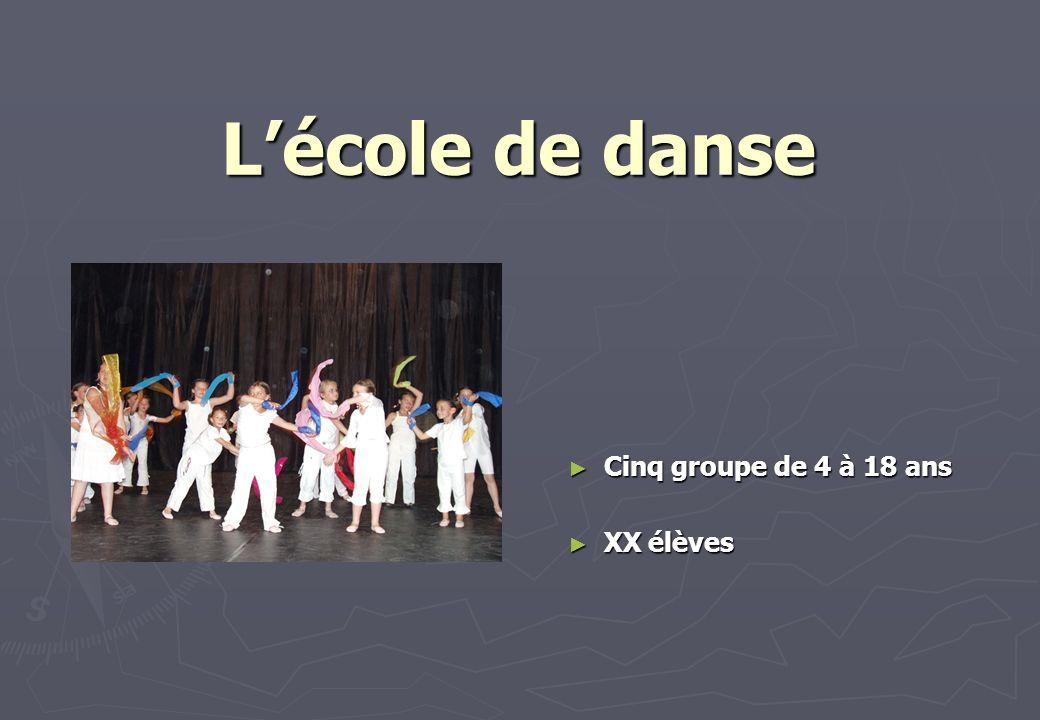 L'école de danse Cinq groupe de 4 à 18 ans XX élèves
