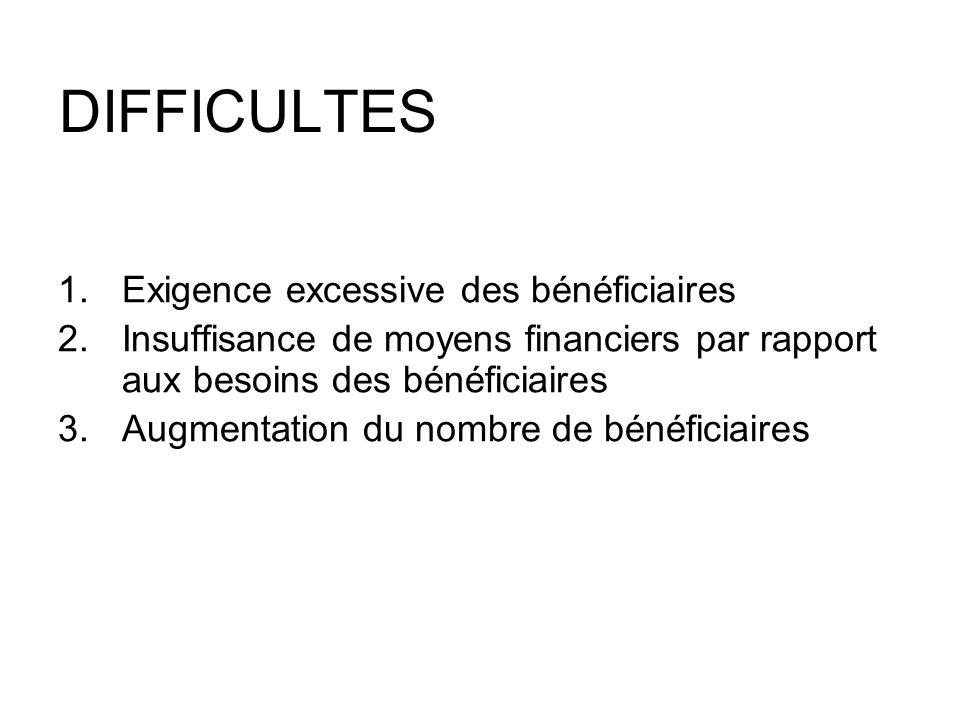DIFFICULTES Exigence excessive des bénéficiaires