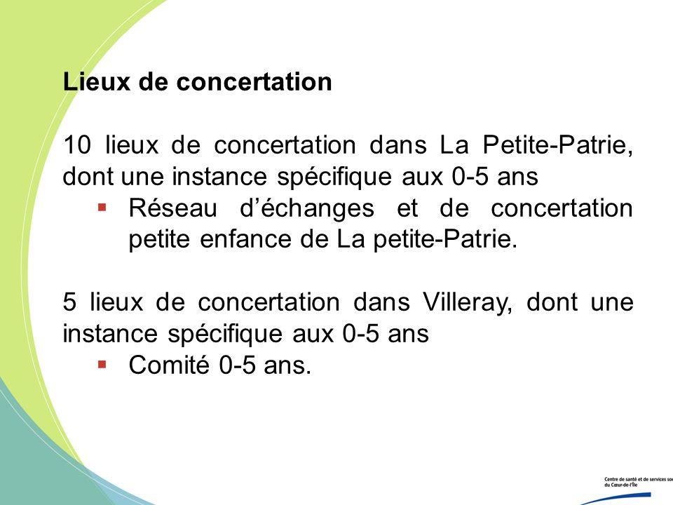 Lieux de concertation 10 lieux de concertation dans La Petite-Patrie, dont une instance spécifique aux 0-5 ans.