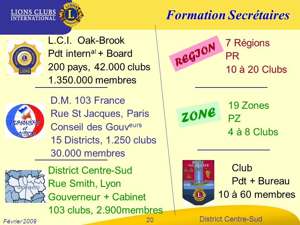 ZONE REGION L.C.I. Oak-Brook 7 Régions Pdt internal + Board PR