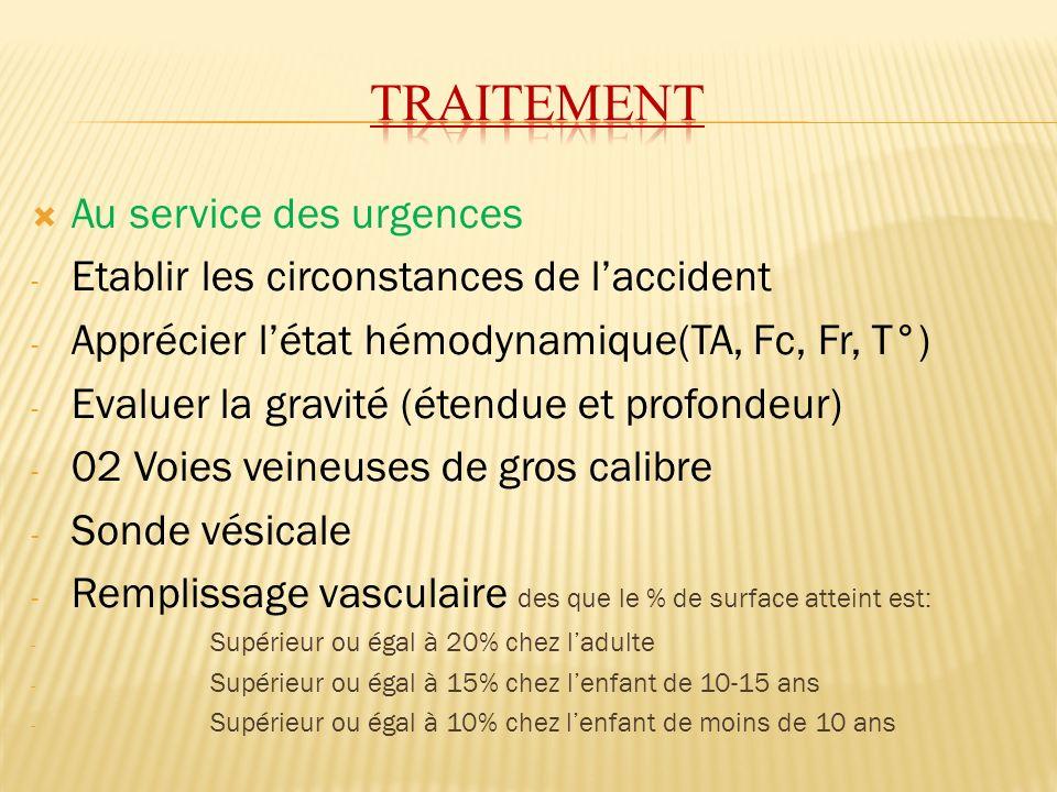 traitement Au service des urgences