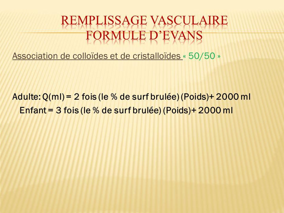 Remplissage vasculaire FORMULE D'EVANS
