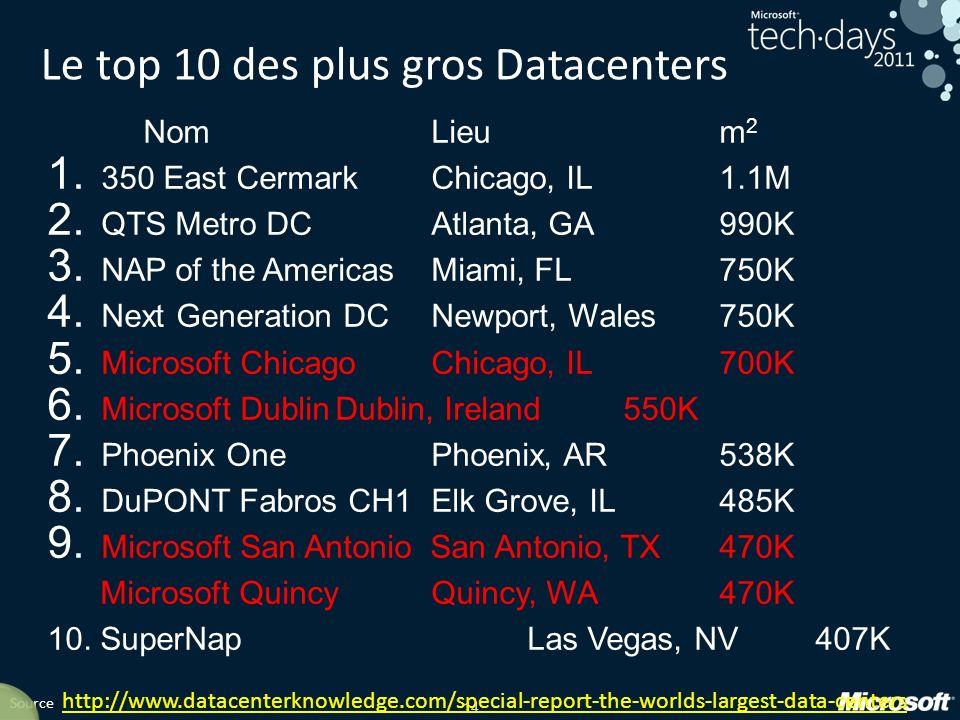 Le top 10 des plus gros Datacenters