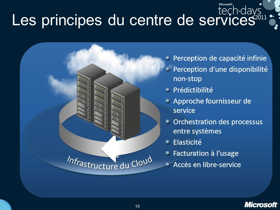 Les principes du centre de services
