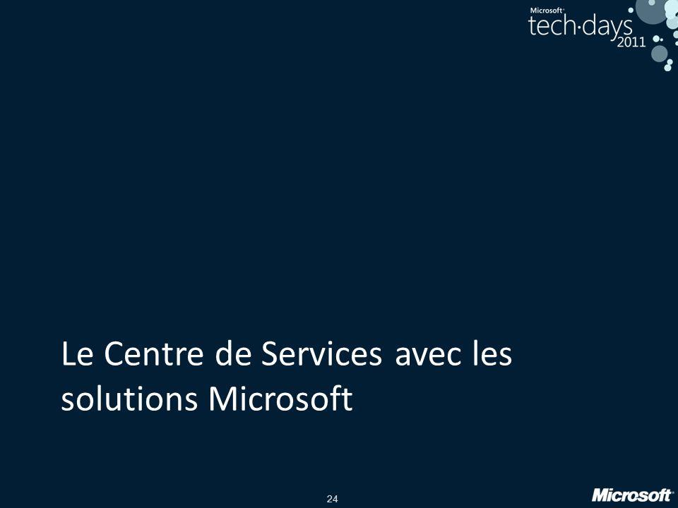 Le Centre de Services avec les solutions Microsoft