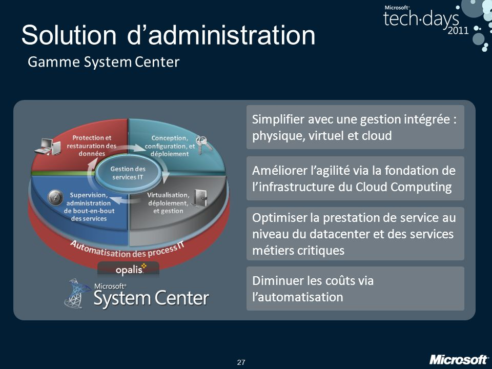 Solution d'administration
