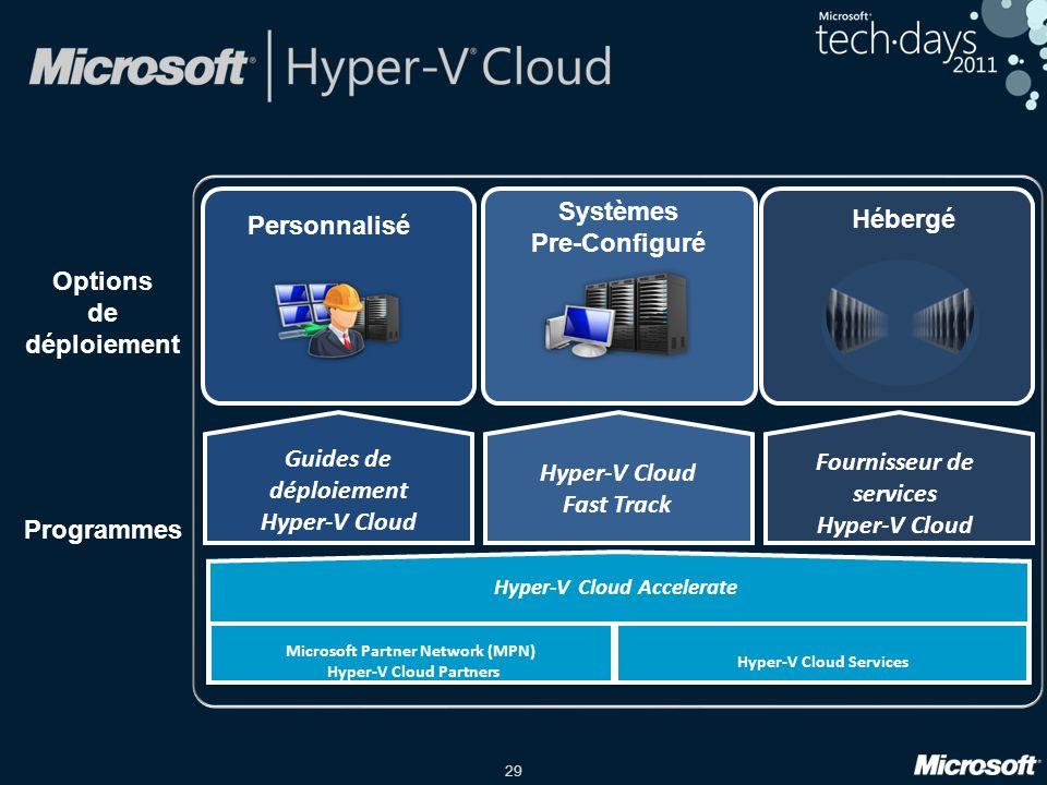 Fournisseur de services Hyper-V Cloud Hyper-V Cloud Fast Track