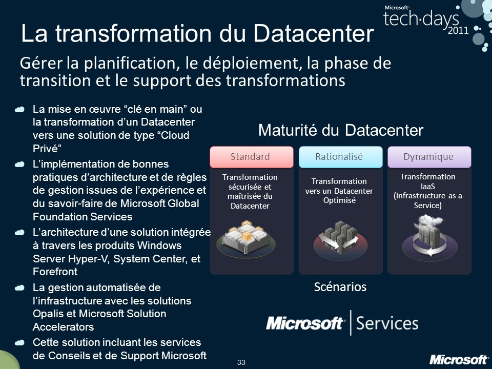 La transformation du Datacenter