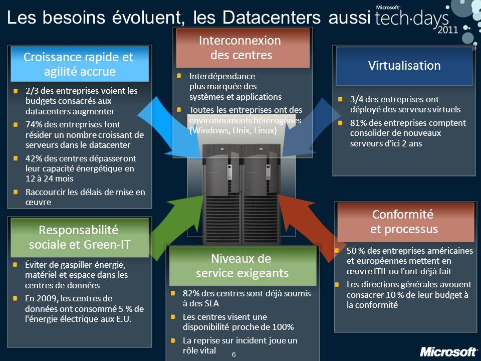 Les besoins évoluent, les Datacenters aussi