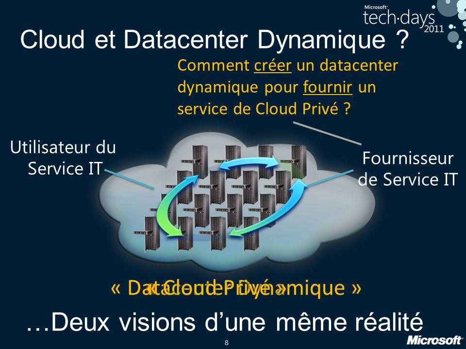 Cloud et Datacenter Dynamique