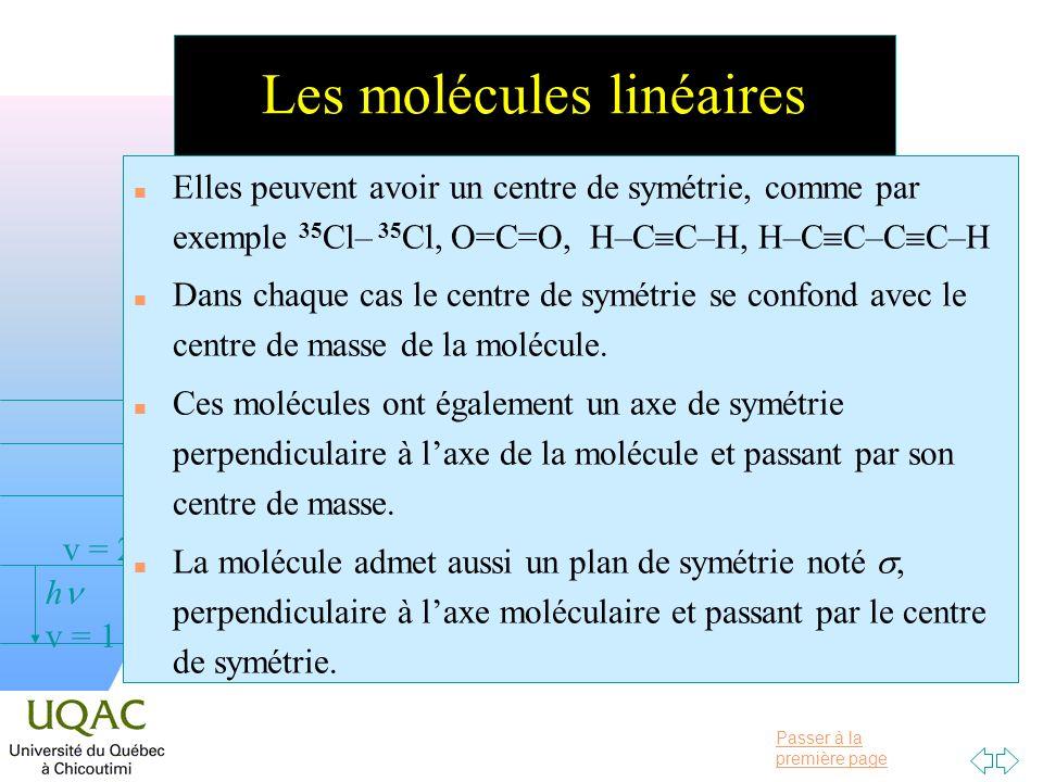 Les molécules linéaires