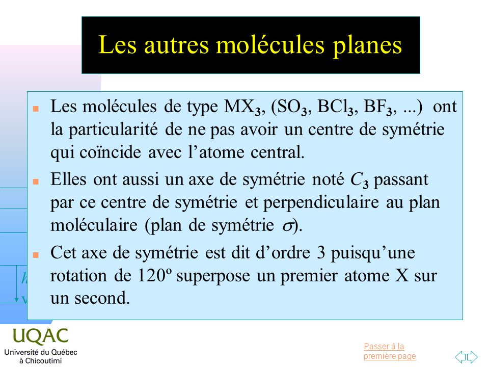 Les autres molécules planes
