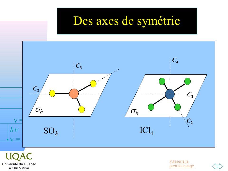 31/03/2017 Des axes de symétrie ICl4 C2 C4 sh SO3 C3 C2 sh