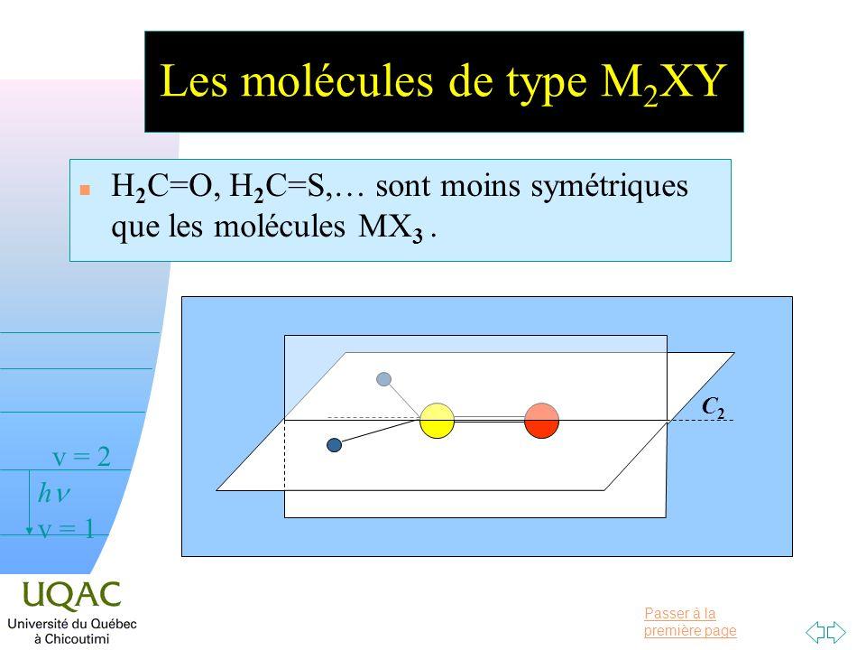 Les molécules de type M2XY