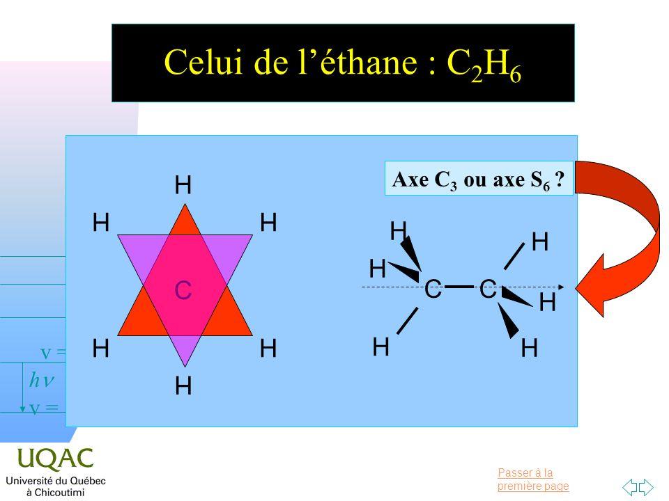 Celui de l'éthane : C2H6 H Axe C3 ou axe S6 H C C H C