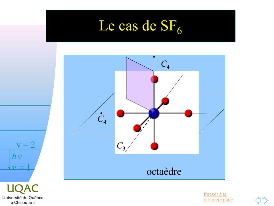 Le cas de SF6 C4 C3 C4 octaèdre