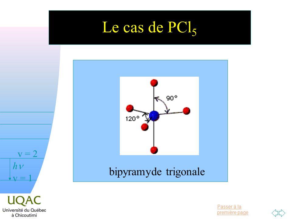 Le cas de PCl5 bipyramyde trigonale