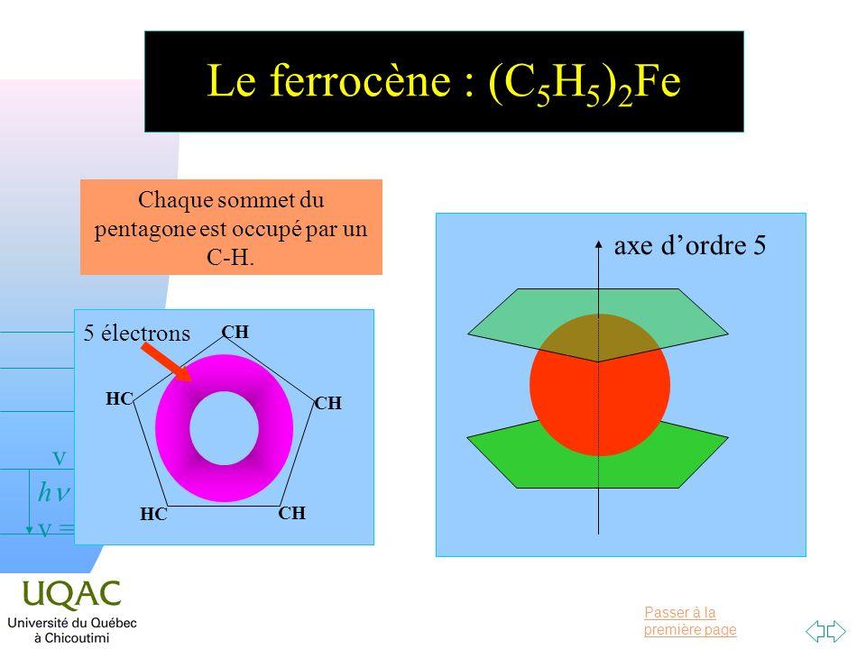 Chaque sommet du pentagone est occupé par un C-H.