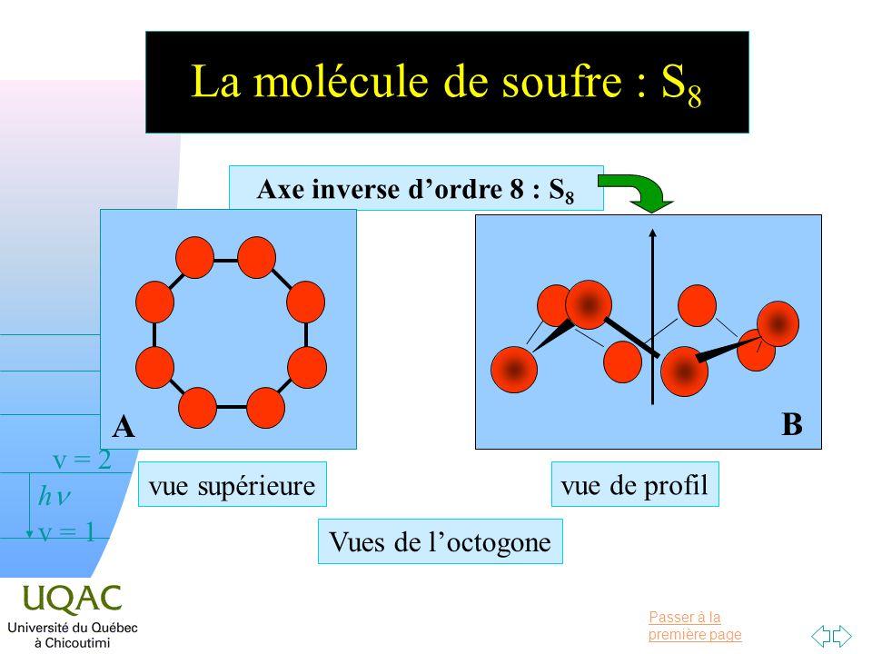 La molécule de soufre : S8