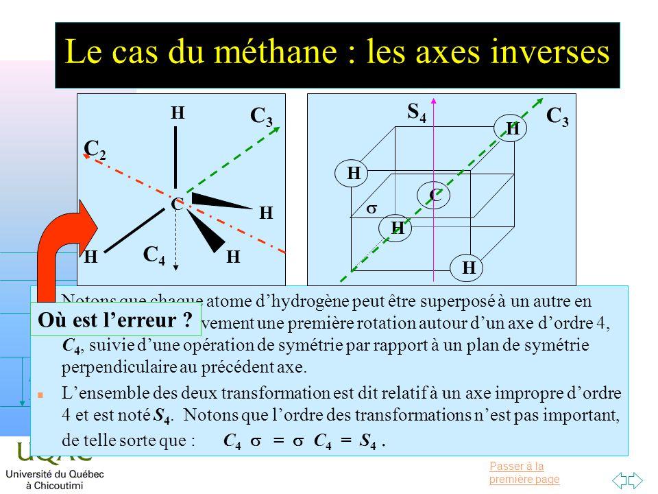 Le cas du méthane : les axes inverses