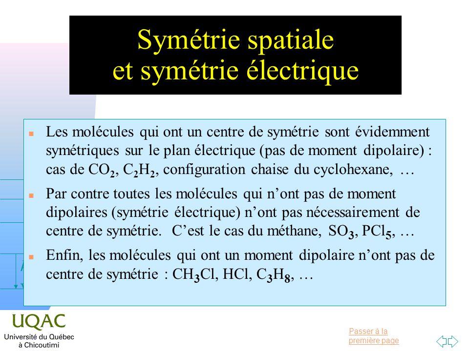 Symétrie spatiale et symétrie électrique