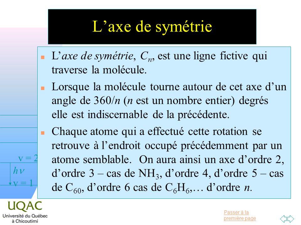 L'axe de symétrie L'axe de symétrie, Cn, est une ligne fictive qui traverse la molécule.