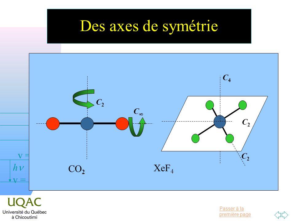 31/03/2017 Des axes de symétrie C4 C2 C C2 C2 CO2 XeF4