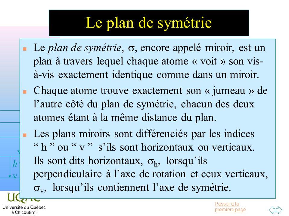 Le plan de symétrie