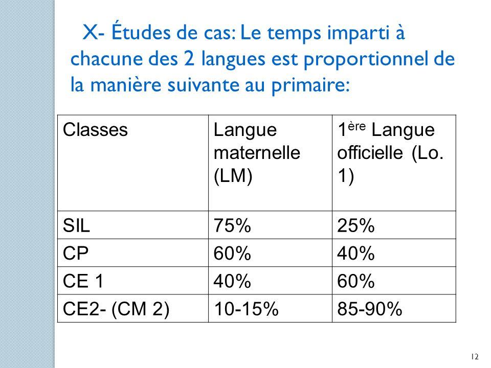 X- Études de cas: Le temps imparti à chacune des 2 langues est proportionnel de la manière suivante au primaire: