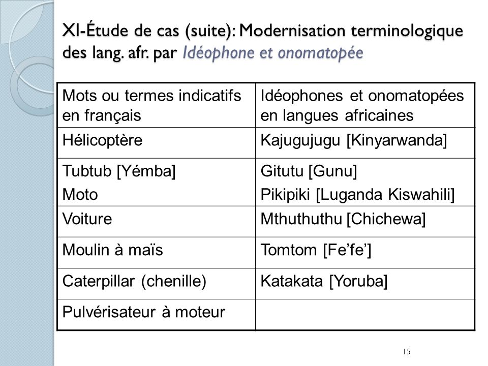 XI-Étude de cas (suite): Modernisation terminologique des lang. afr