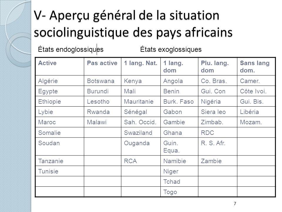 V- Aperçu général de la situation sociolinguistique des pays africains